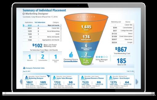 HR Tech Driving Recruitment Strategies with Big Data Analytics – Recruitment Strategy