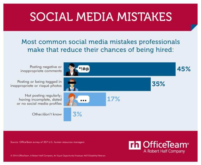 OfficeTeam+social+media+mistakes+IG