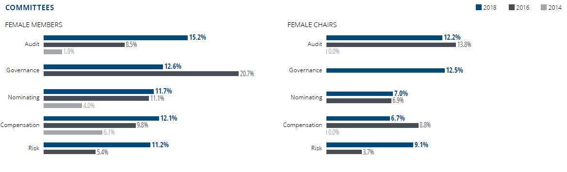 Priya-Oct-2019-Deloitte-women-on-boards-Indonesia-screengrab