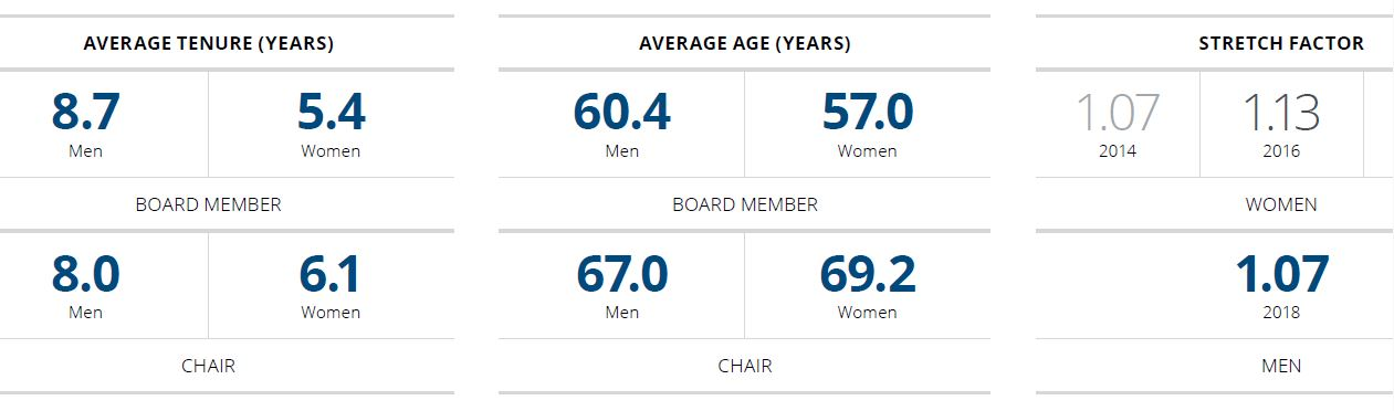 Priya-Oct-2019-Deloitte-women-on-boards-Malaysia-screengrab1