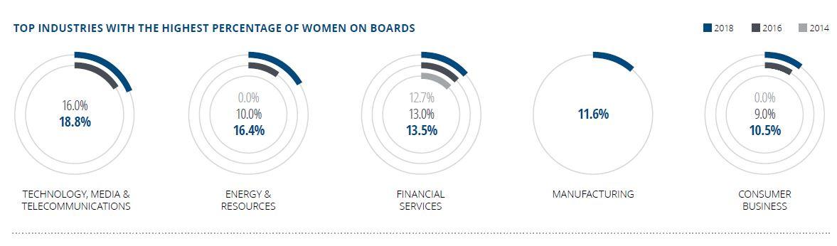 Priya-Oct-2019-Deloitte-women-on-boards-Thailand-screengrab1